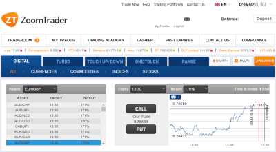 Binary options broker test